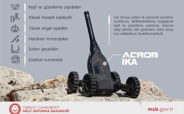 """""""ACROB"""" hər cür maneəni aşır, kəşfiyyat və müşahidə aparır... - Video"""